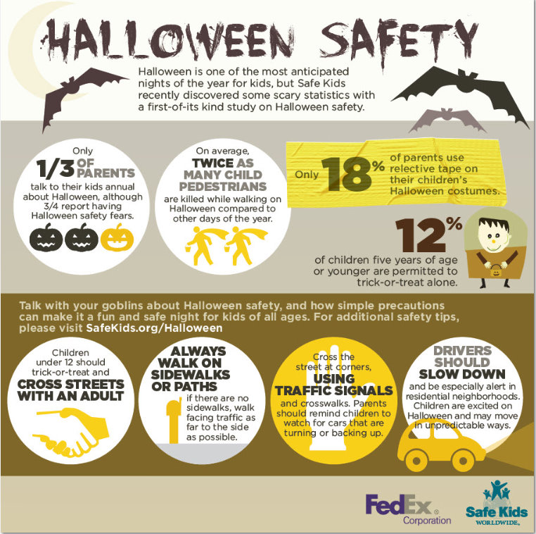 the - Halloween Tips